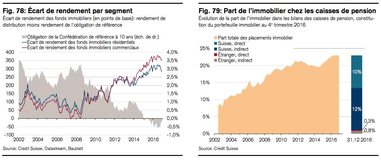 investir dans l'immobilier en france depuis la suisse